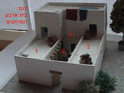 בית 4 המרחבים