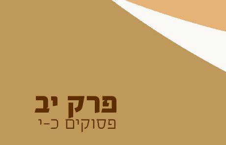בראשית פרק יב – אברם ושרי במצרים